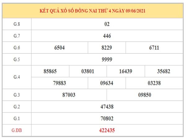 Dự đoán XSDN ngày 16/6/2021 dựa trên kết quả kì trước