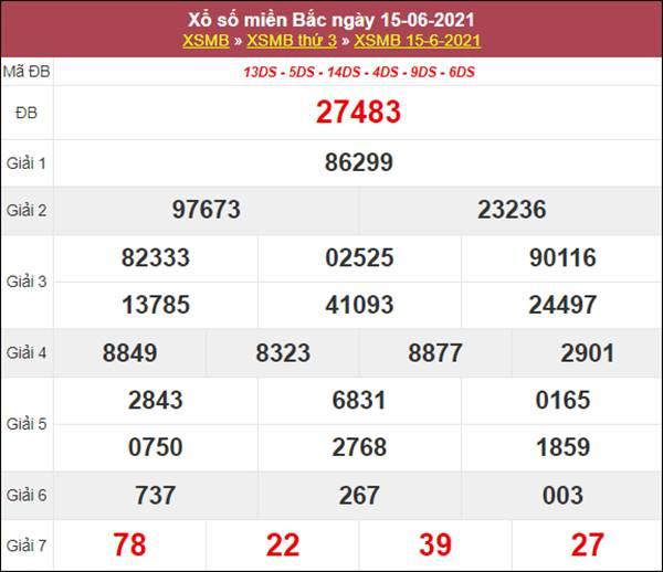 Soi cầu XSMB 16/6/2021 chốt bạch thủ lô miền Bắc thứ 4