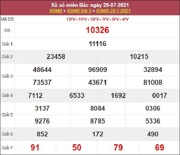 Soi cầu SXMB 30/7/2021 thứ 6 chốt cặp số may mắn